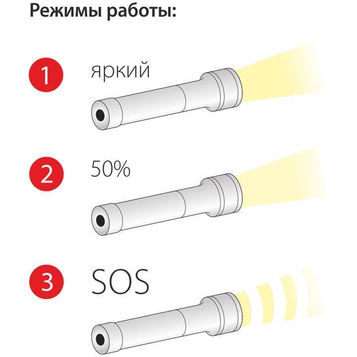 Ручной светодиодный фонарь Elektrostandard Twinkle от батареек 92х26 120 лм 4690389065934 ручной светодиодный фонарь uniel 03248 от батареек 30 лм s ld014 c silver