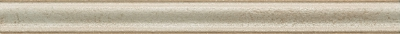 Fresco Бордюр K085840 -20х250 мм/19 бордюр keros ceramica blood cеn fresco 7 5х70